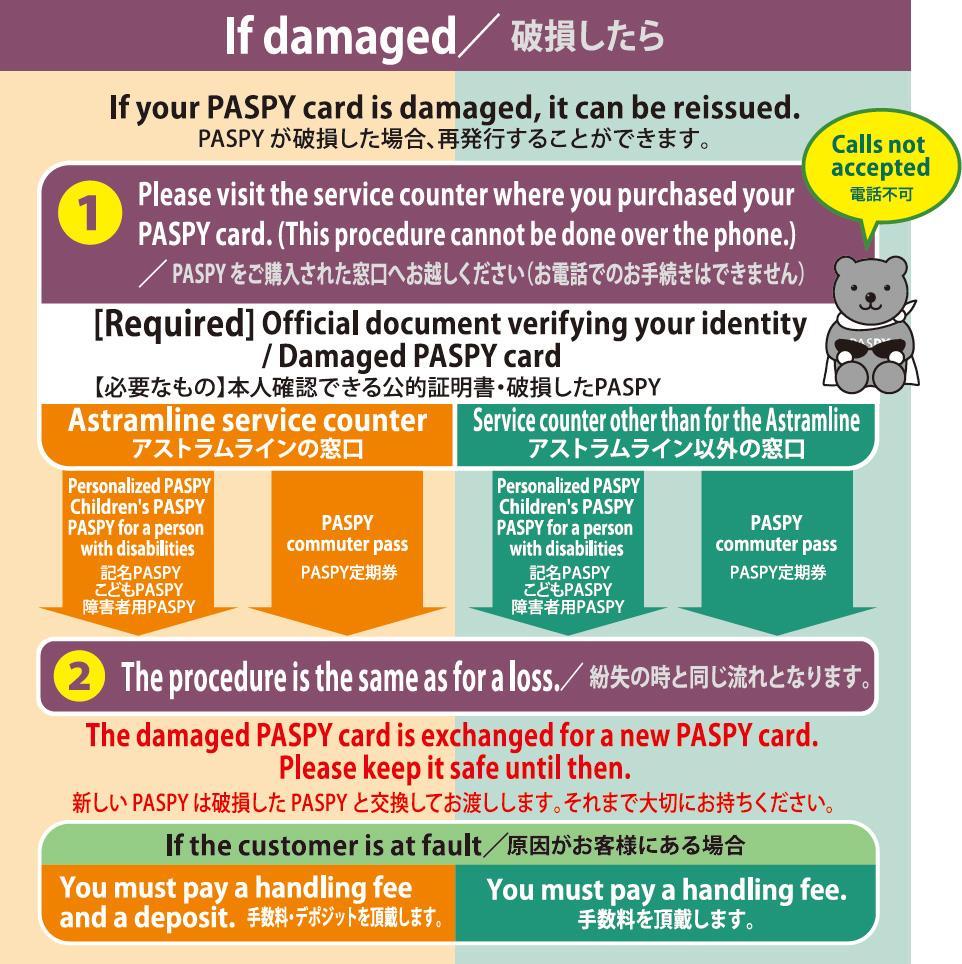 If damaged